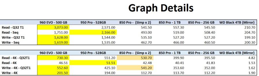 graph_detail